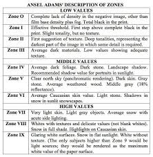 Ansel Adams Zone System Chart Ansel Adams Zone System Photography Ansel Adams Zone