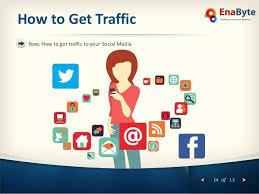 Digital marketing through social media enabyte