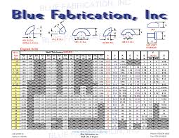 Pipe Fittings Chart Blue Fabrication Pipe Specs