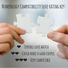 Numerology Love Compatibility Chart Numerology Compatibility Life Path 1 Who Is Your Best Match