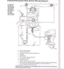 ridgid 300 switch wiring diagram collection wiring diagram sample ridgid 300 switch wiring diagram ridgid 300 switch wiring diagram download ridgid generator wiring diagram best ridgid switch wiring diagram download wiring diagram
