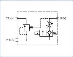 thomas wiring diagrams thomas free wiring diagram image for you Thomas Wiring Diagrams basic hydraulic schematics additionally saab starter wiring diagram 03 further 4x12 cabi wiring diagram besides ford thomas bus wiring diagrams for the alt
