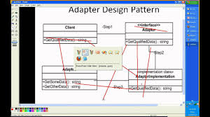 Design Patterns Examples In Net Adapter Design Pattern In Net C