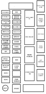 2006 chevy aveo fuse box diagram house wiring diagram symbols \u2022 2011 chevy colorado fuse box diagram at 2011 Chevy Colorado Fuse Box