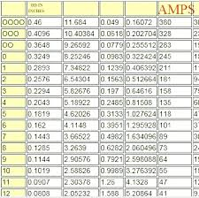 What Gauge Wire For 60 Amp Djervz Info