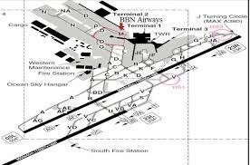 Egcc Departure Charts Manchester Airport Charts