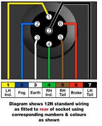 Trailer Wiring Chart Common Trailer Plug Wiring Get Rid Of Wiring Diagram Problem