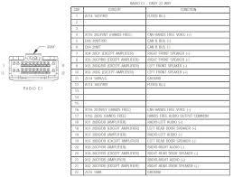 kenwood radio wiring diagram download electrical wiring diagram kenwood car audio wiring diagram wiring diagram sheets detail name kenwood radio wiring diagram kenwood car stereo wiring diagrams kdc diagram