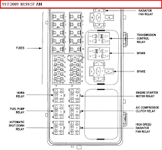 similiar 2001 pt cruiser fuse box keywords 2006 pt cruiser fuse box diagram in addition pt cruiser fuse box