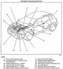 similiar pontiac g starter location keywords location further g6 parts diagram further 2008 pontiac g6 camshaft