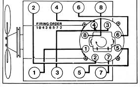 chevy 350 firing order diagram chevy image wiring spark plug wire diagram chevy 350 images on chevy 350 firing order diagram