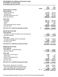 balance sheet vs income statement dfat annual report 2006 2007 financial statements income