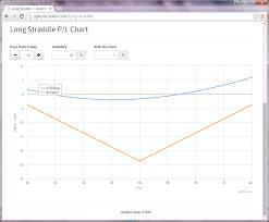 profit loss graph file straddle option strategy profit loss graph png