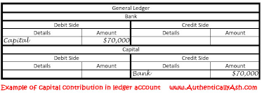 How To Make Entries Into Ledger Accounts