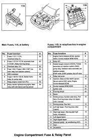 diagram of fuse block wiring diagram taotao fuse box wiring diagram write