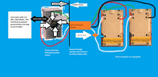 problem connecting generator to transfer switch doityourself com problem connecting generator to transfer switch
