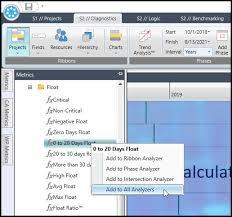 Using Deltek Acumen Fuse Schedule Metrics For Trend Analysis