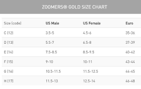 Finis Zoomer Z2 Gold Fins Size Chart Finis Zoomers Gold Swim Fins