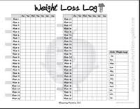 weekly weigh in charts printable weight loss log