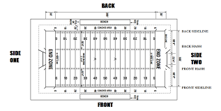 how to read a marching band drill chartmarching band drill layout