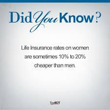 lifeinsurance newyorklife financialplanning security yourlifeprotected retirement future family