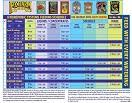 Fox Farm Feeding Chart Feed Charts Sale Hydroponics Manchester