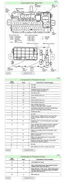 1994 honda del sol fuse box diagram data wiring diagrams \u2022 1996 honda accord fuse box cover 1994 honda del sol fuse diagram trusted wiring diagrams u2022 rh weneedradio org 1996 honda civic fuse panel diagram 1996 honda civic fuse panel diagram