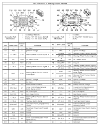gmc radio wiring diagram free download wiring diagrams schematics 2005 Cadillac Escalade at 2005 Gmc Xuv Fuse Box