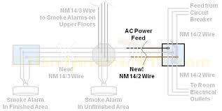 wired smoke detector wiring diagram how to install a hardwired smoke alarm ac power and alarm wiring smoke detector ac branch