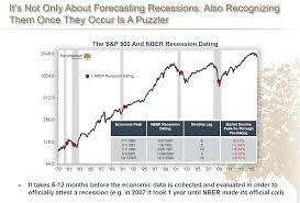 who s afraid of recession nber recession dating 2