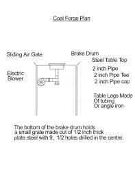 blacksmith coal forge plans rh artistblacksmith com building a blacksmith forge blacksmith forge