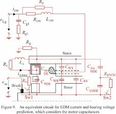 calculation of roller and ball bearing capacitances and prediction calculation of roller and ball bearing capacitances and prediction of edm currents semantic scholar