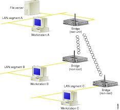 cisco aironet 350 series bridge software configuration guide repeater bridge