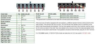 stereo wiring diagram 2001 dodge ram 1500 stereo 2001 dodge ram 1500 radio wiring diagram wiring diagram on stereo wiring diagram 2001 dodge ram