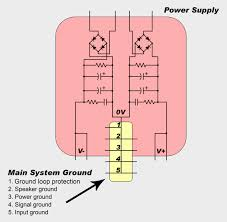 speaker volume control wiring diagram beautiful a plete guide to volume control wiring schematic speaker volume control wiring diagram beautiful a plete guide to design and build a hi fi lm3886 amplifier
