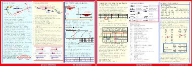 Rya Charts Chartwork For Rya Navigation Courses
