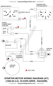 part 1 1992 1994 4 0l ford ranger 1993 Ford Explorer 4x4 Fuse Panel Diagram 1993 Ford Explorer Engine Diagram