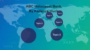 Abc Holocaust Book By Kadence Huck On Prezi Next
