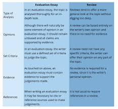 how to write an evaluation essay essay tigers evaluation essay vs review