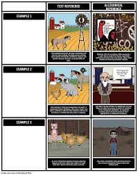 best animal farm allegory ideas animal farm   this extensive animal farm by george orwell teacher guide your students will understand parallels
