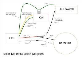 110cc pit bike wiring diagram 110cc image wiring chinese pit bike wiring diagram wiring diagram schematics on 110cc pit bike wiring diagram