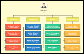 Company Structure Diagram Template Organizational Chart Templates Editable Online And Free To Download
