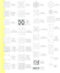 tile layout calculator tile layout calculator floor tile layout tile flooring patterns and layouts startling tile tile layout