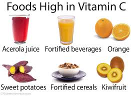 Vitamin C Functions Foods Benefits Side Effects Deficiency