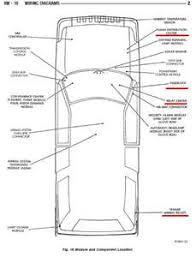 2012 jeep grand cherokee fuse box diagram questions (with pictures 1997 jeep grand cherokee laredo fuse panel diagram at 1997 Jeep Grand Cherokee Fuse Box Diagram