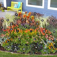 Small Picture Landscaping Ideas A Flower Garden for Corner Spaces