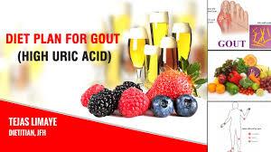 Diet Chart Uric Acid Sample Diet Plan For Gout High Uric Acid Youtube
