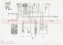 panther atv pl wiring diagram  panther atv 110pl wiring diagram