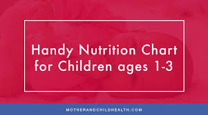 handy nutrition chart for children ages 1 3