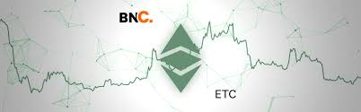 Etc Vs Eth Chart Ethereum Classic Price Analysis Dev Activity Slows Brave